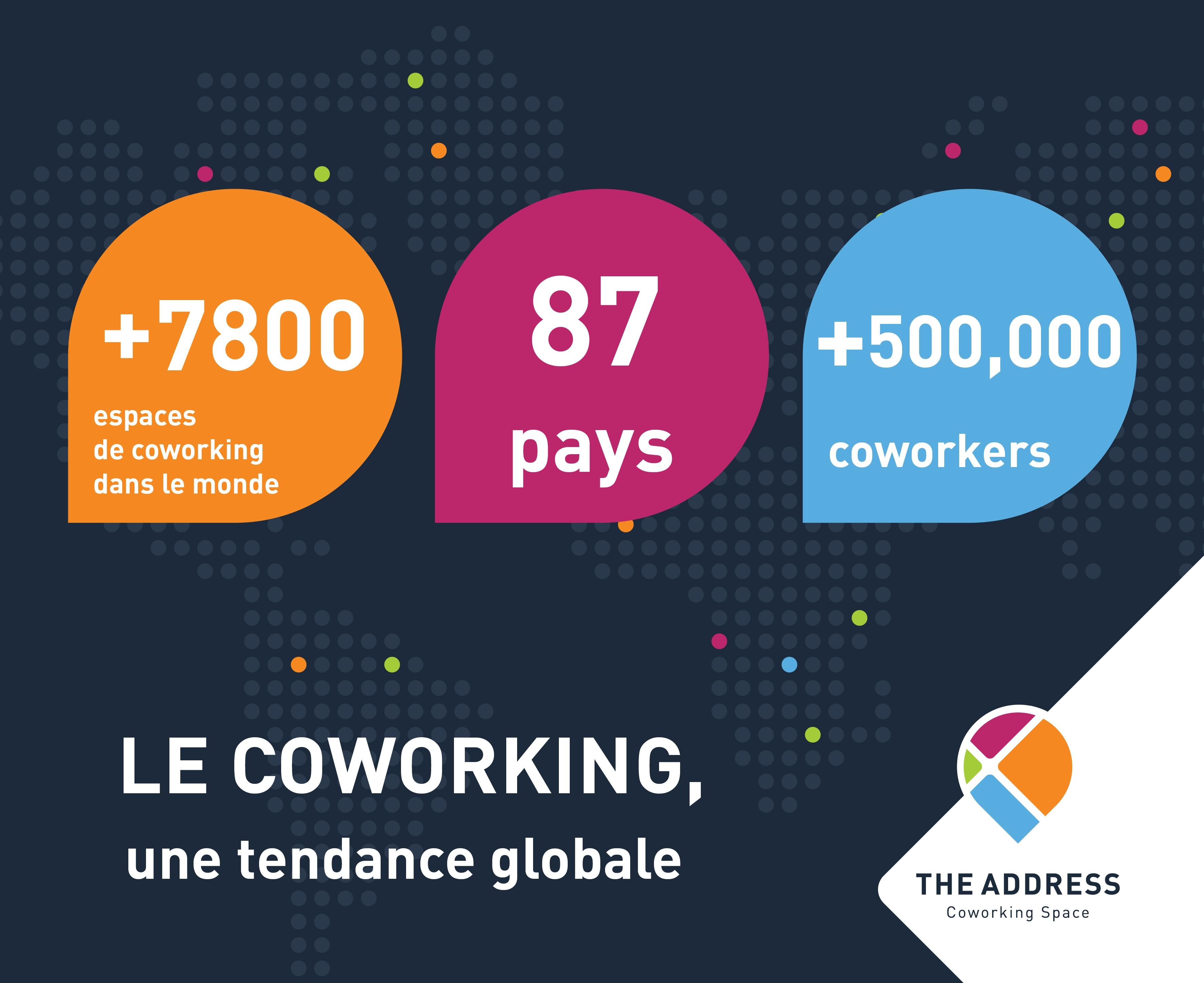Le coworking en quelques chiffres